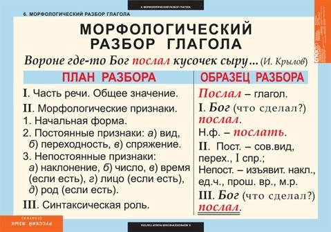 Персональный сайт - Памятки по русскому языку
